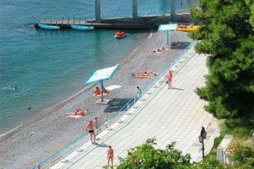 Пляж санатория Дюльбер в Ялте
