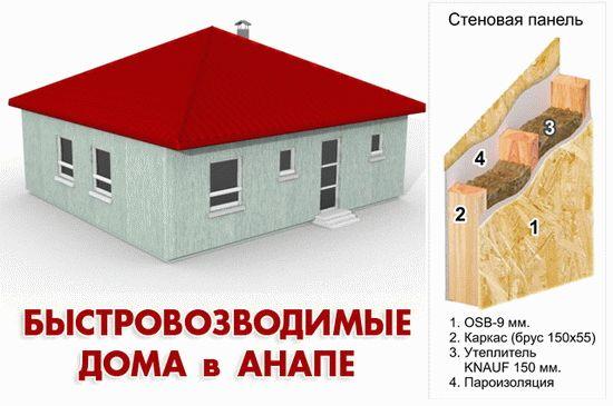 Строительство недорогих быстровозводимых каркасных домов в Анапе