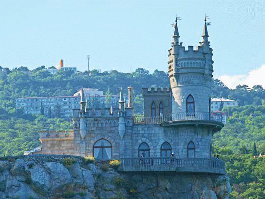 Достопримечательности в Крыму