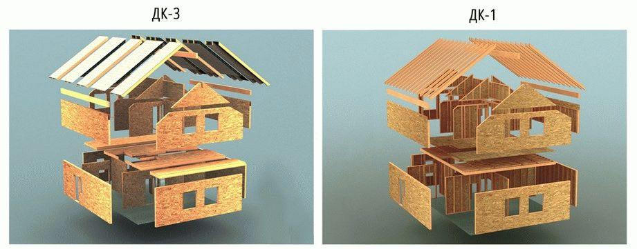 Домокомплекты каркасных домов с завода