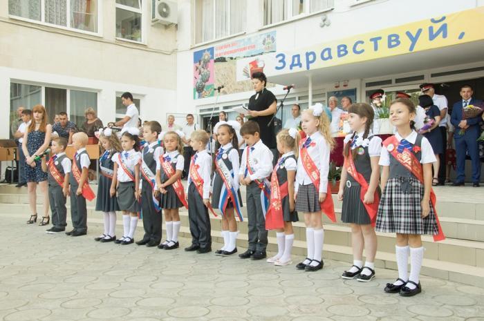 Школы анапского района