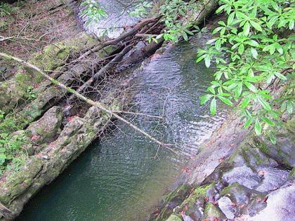 Река Мацеста