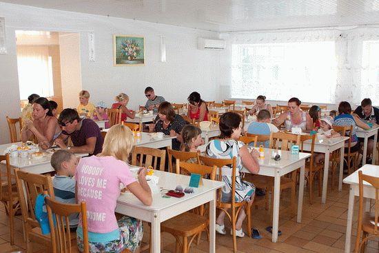 Пансионат Черноморский в Витязево